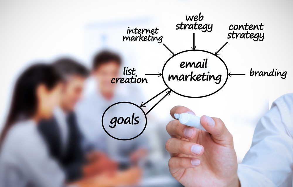 inbound-marketing-email-strategy-group.jpeg