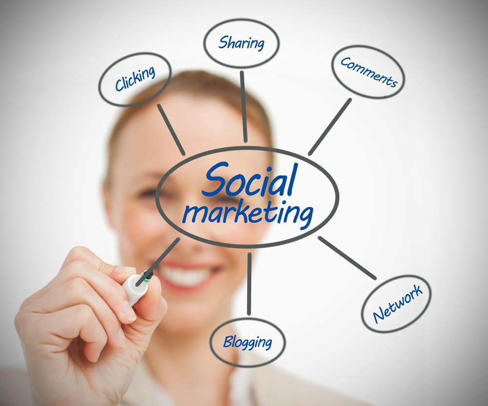 dentists woman drawing social marketing flowchart media brand dental.jpeg